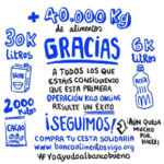 Banco alimentos Vigo 1 150x150 - Memoria 2020