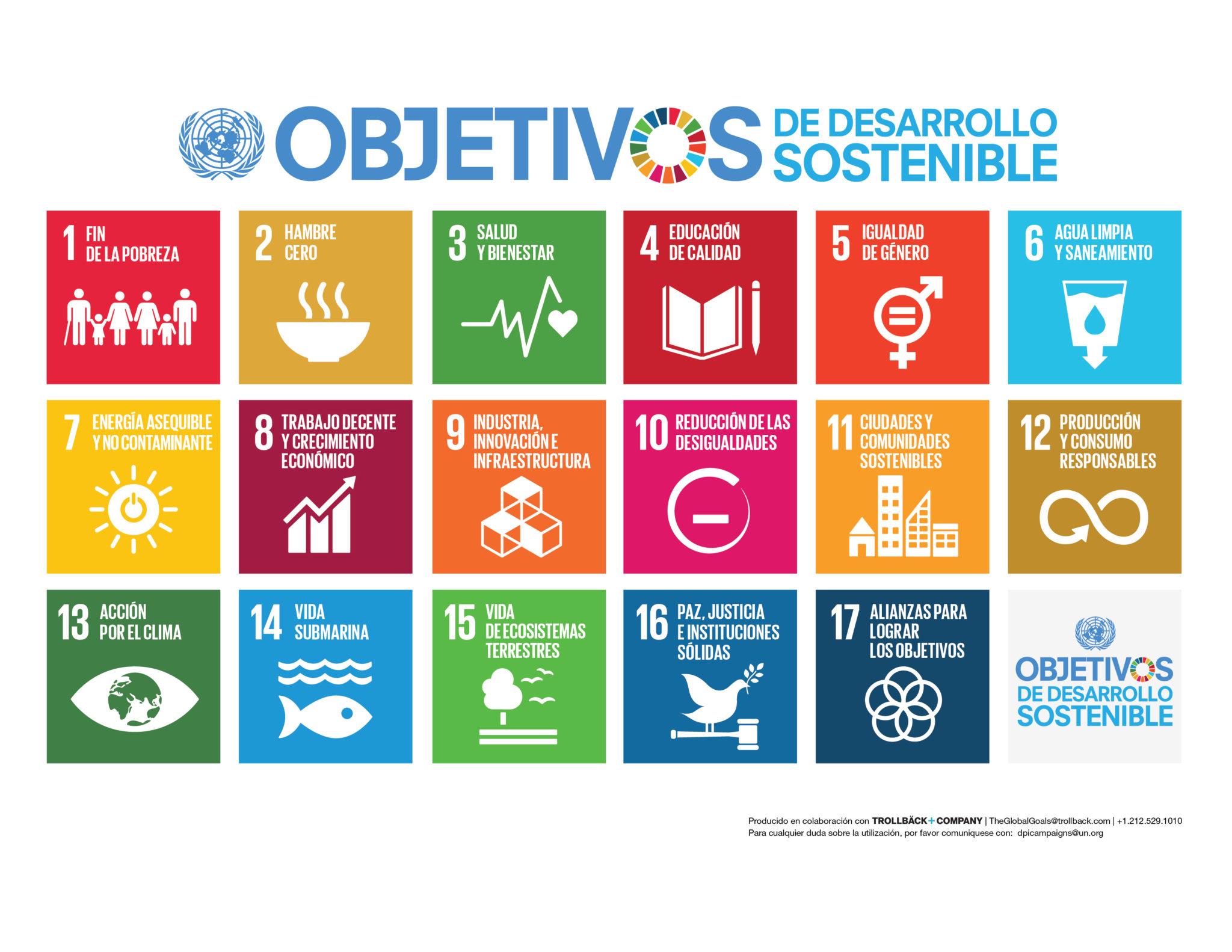 ODS scaled - Los ODS -Objetivos de Desarrollo Sostenible