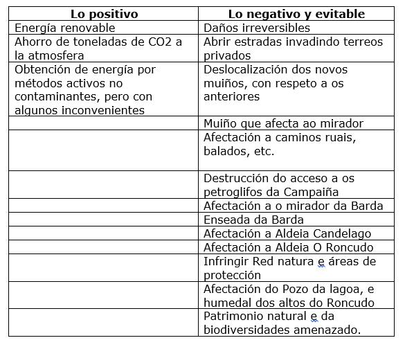 Xente do rural - Energías renovables - Daños irreversibles